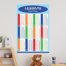 Blue Times Table Educational Wall Decal