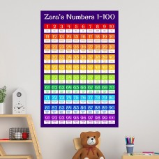 Numbers Educational Wall Decal