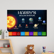 Solar System Educational Wall Decal